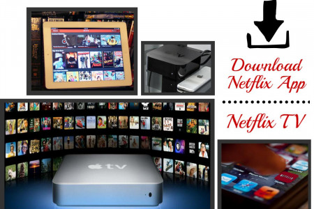 Call 1-855-293-0942 Download Netflix App for Apple TV Infographic