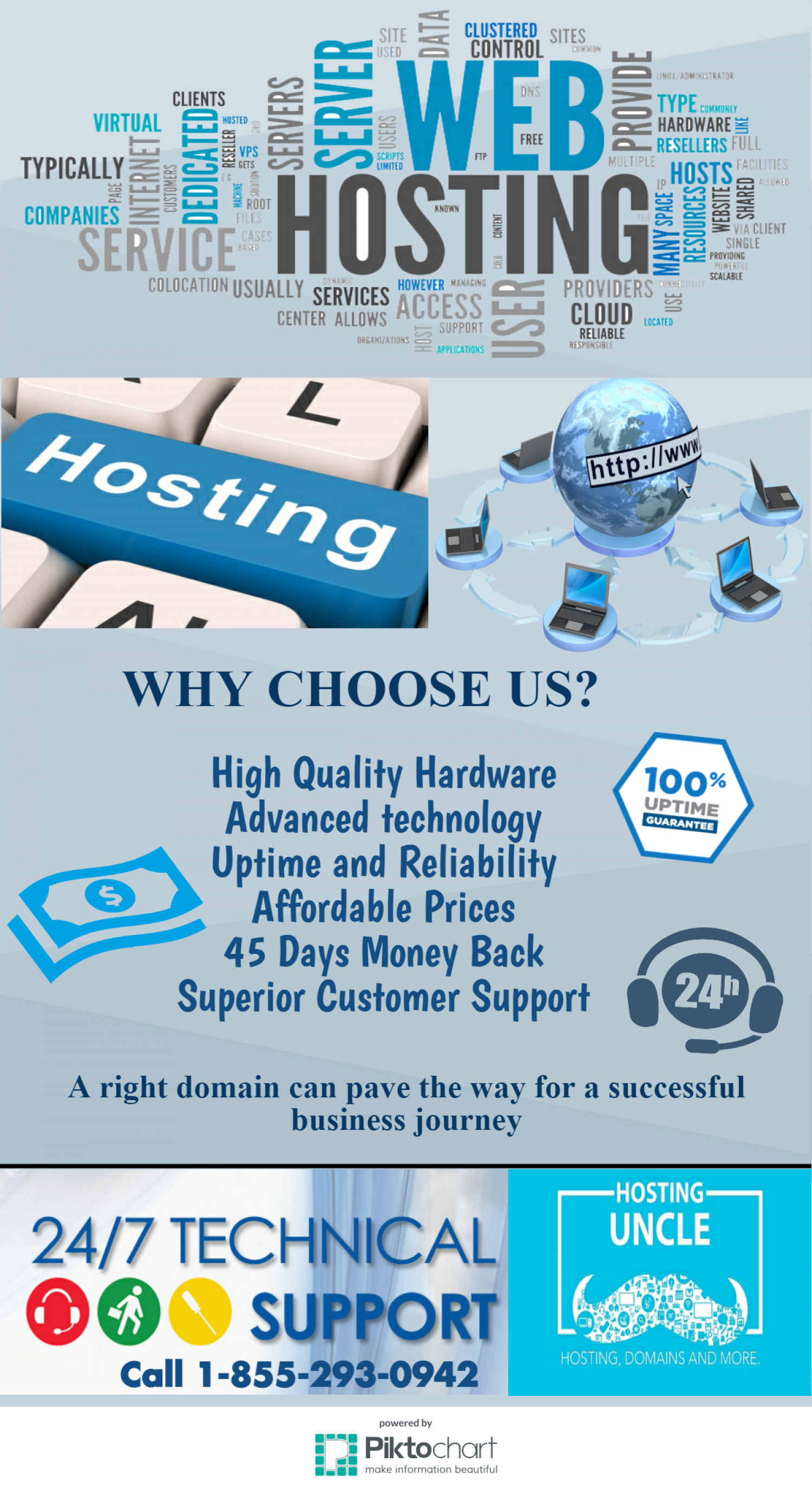 Call 1-855-293-0942 for free web hosting sites and domain Infographic