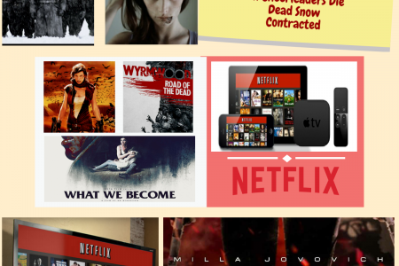 Call 1855-293-0942 Netflix app download for zombie movies Infographic