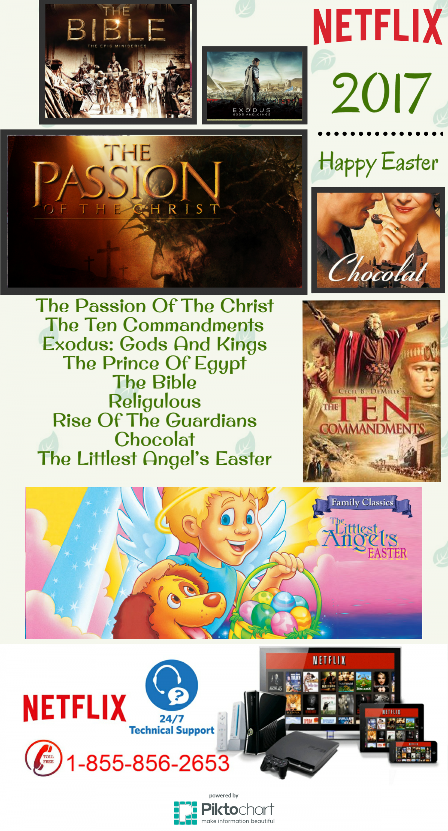 Call 1855-856-2653 Netflix com Login to watch Easter Movies Infographic