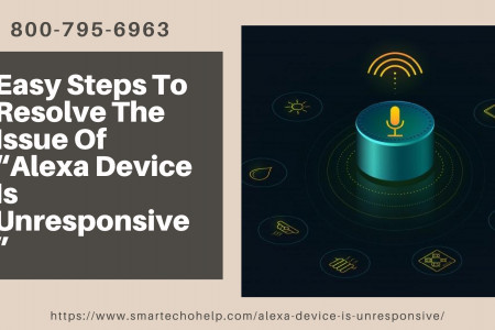Call at 1-8007956963 Instant Fix Alexa Device Unresponsive Anytime Infographic