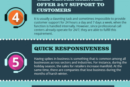 Call Center Outsourcing-Pros Infographic