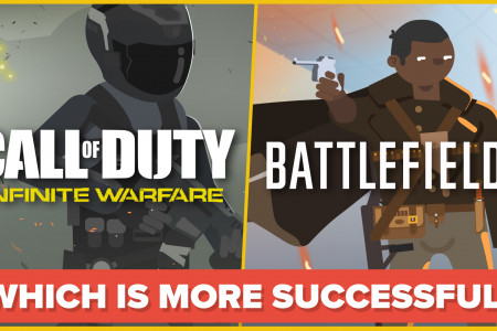 Call of Duty Infinite Warfare vs Battlefield 1 Infographic