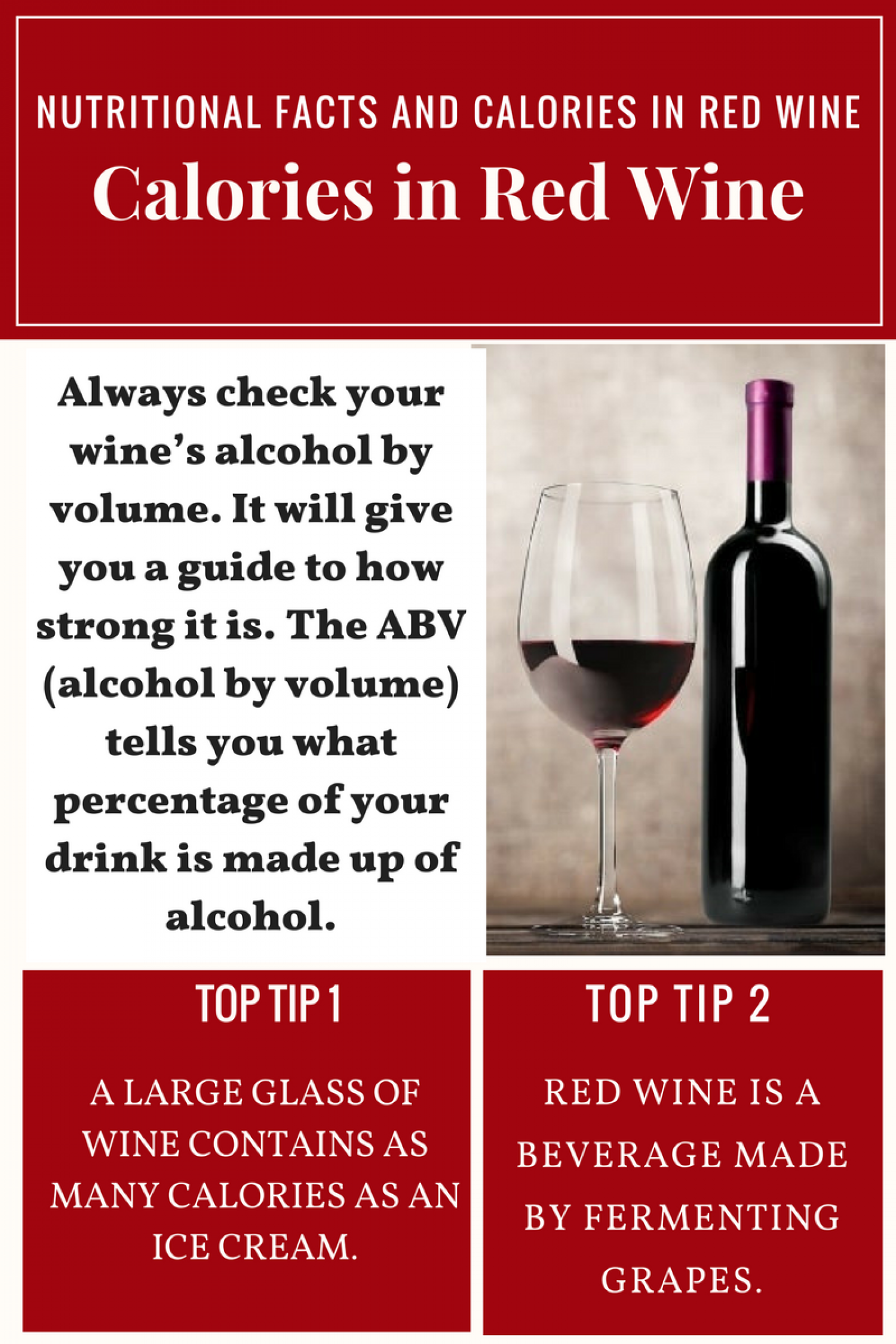 Calories in Red Wine Infographic