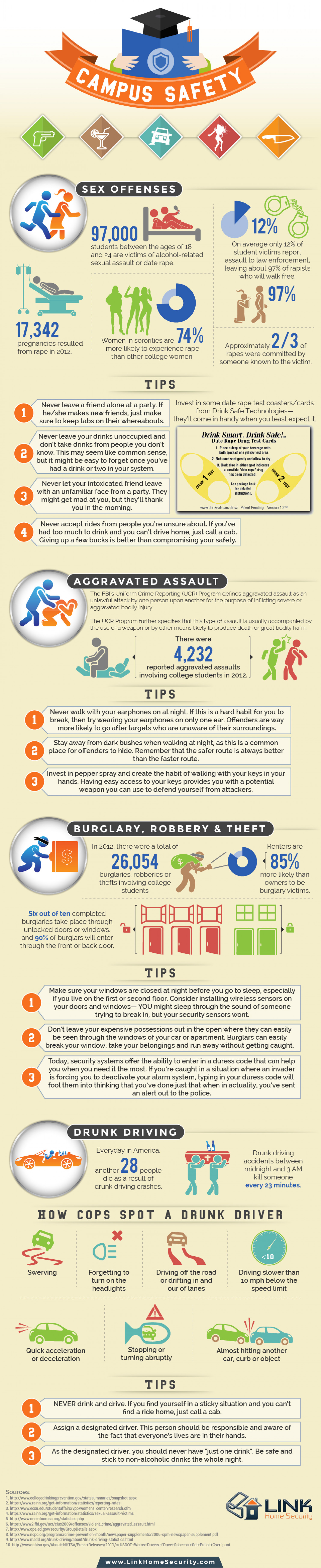 Campus Safety Infographic Infographic