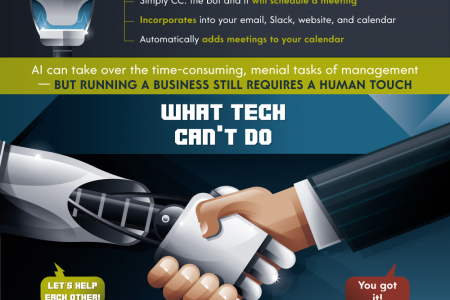 Can AI Really Replace Your Manager? Infographic