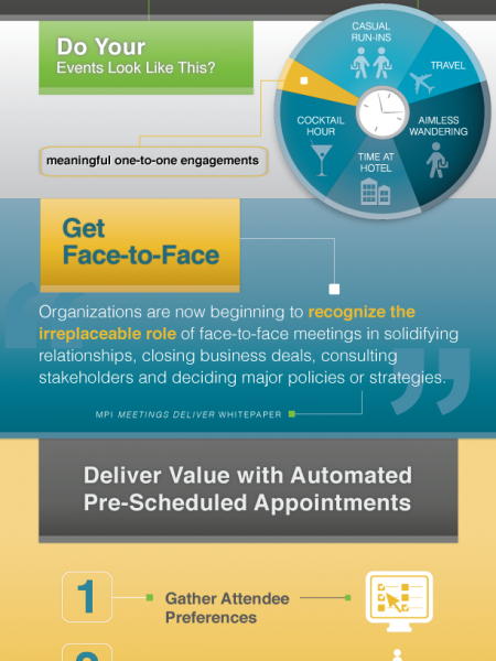 Can Appointments Redefine Event Success? Infographic