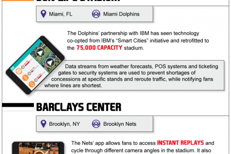 Can Big Data and Smart Stadiums Save Live Sports? Infographic