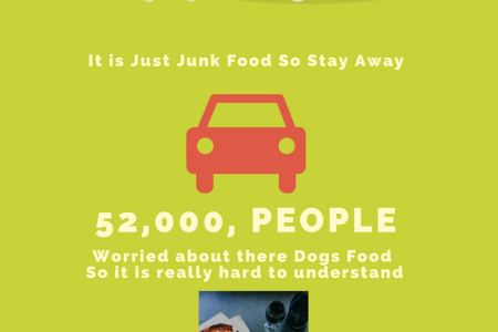 Can Dogs Eat Cheez its ? Infographic