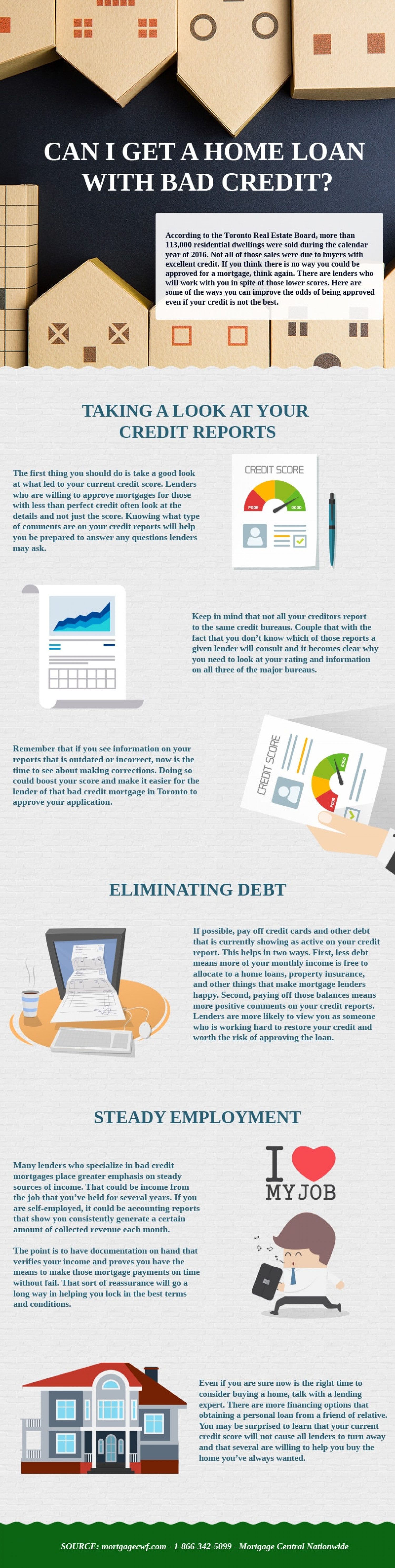 Can I Get a Home Loan With Bad Credit? Infographic