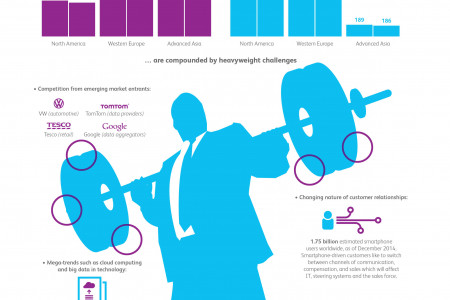 Can insurers compete in the adaptive challenge? Infographic