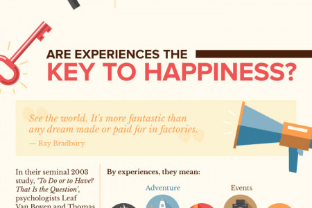 Can money buy happiness? Infographic