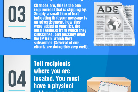 Can Spam 101 - A Compliance Guide for Business Infographic