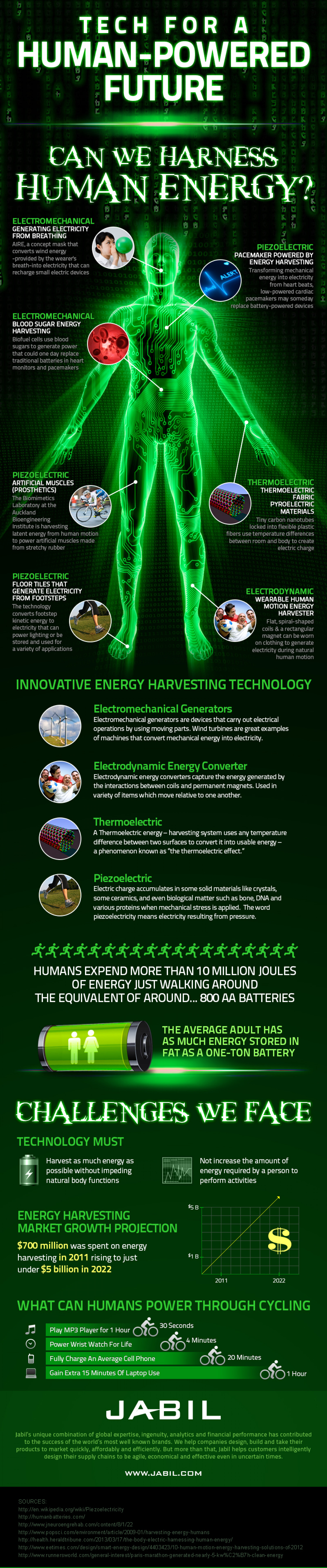 Can We Harness Human Energy? Infographic