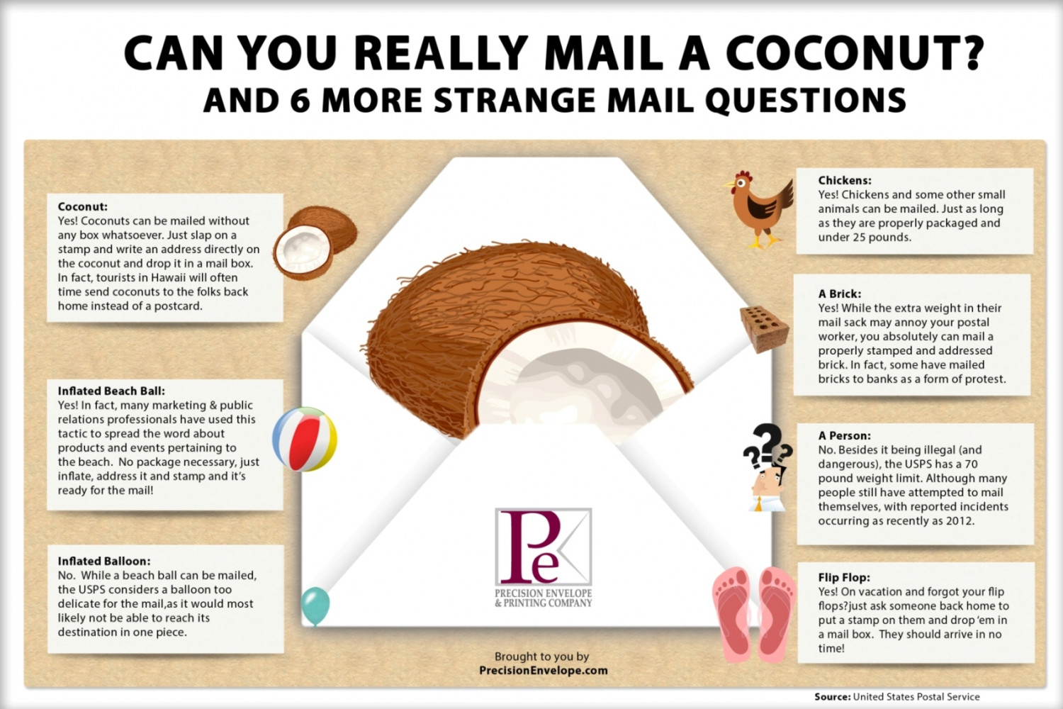 Can You Really Mail a Coconut? And 6 More Strange Mail Questions Infographic