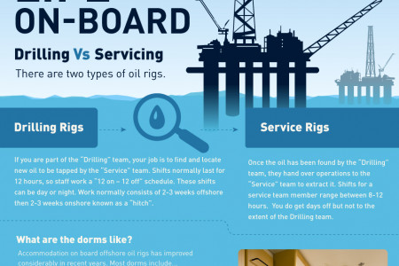 Can You Rig It? Infographic
