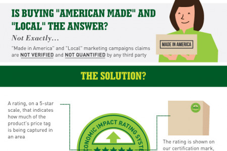 Can you save America's Economy? Infographic