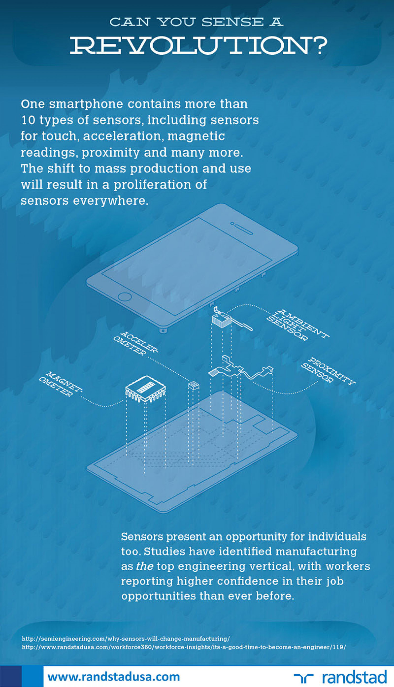 Can You Sense a Revolution? Sensors are Redefining Manufacuring Infographic