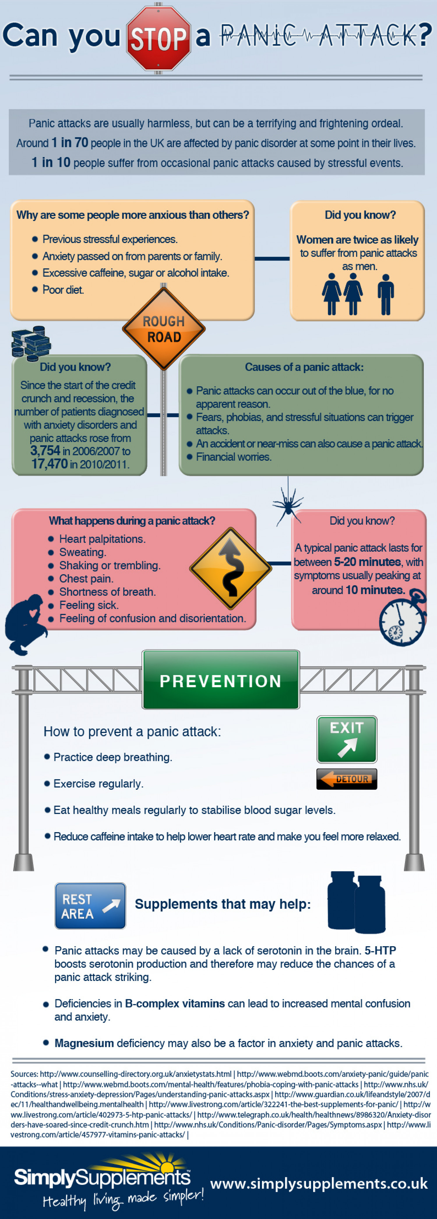 Can you stop a panic attack? Infographic
