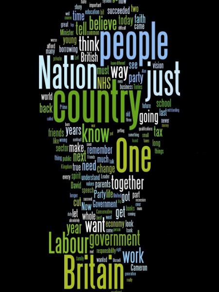One Nation Speech Infographic