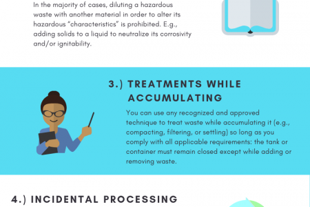 Can You Treat Hazardous Waste Without A Treatment Permit? Infographic