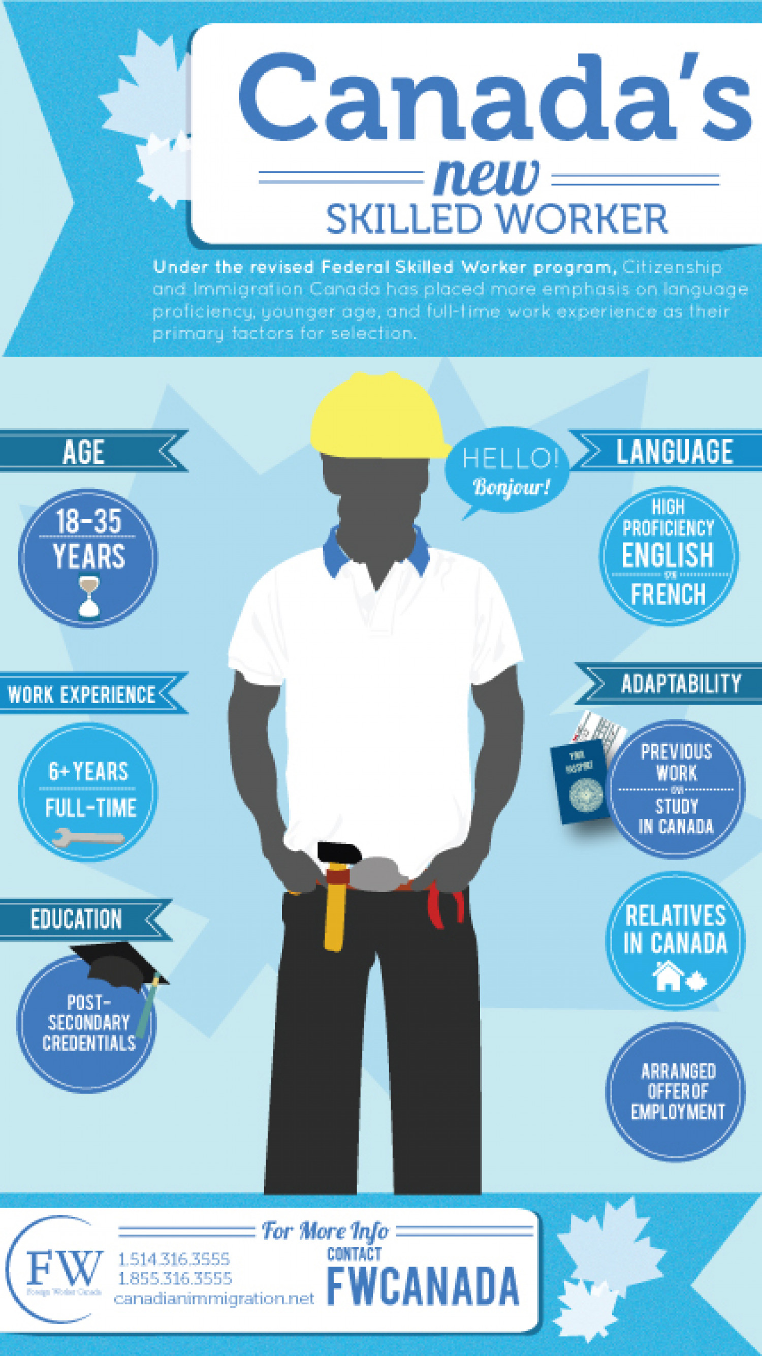Canada's New Skilled Worker Infographic