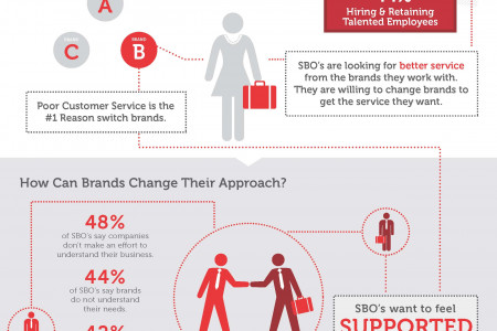 Canadian Brands, You're Not Hearing Me Either Infographic