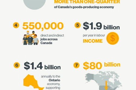 Canadian energy pipelines 10 things you should know Infographic