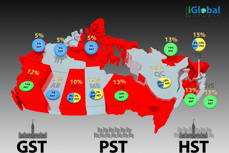 Canadian Provincial Taxes Infographic