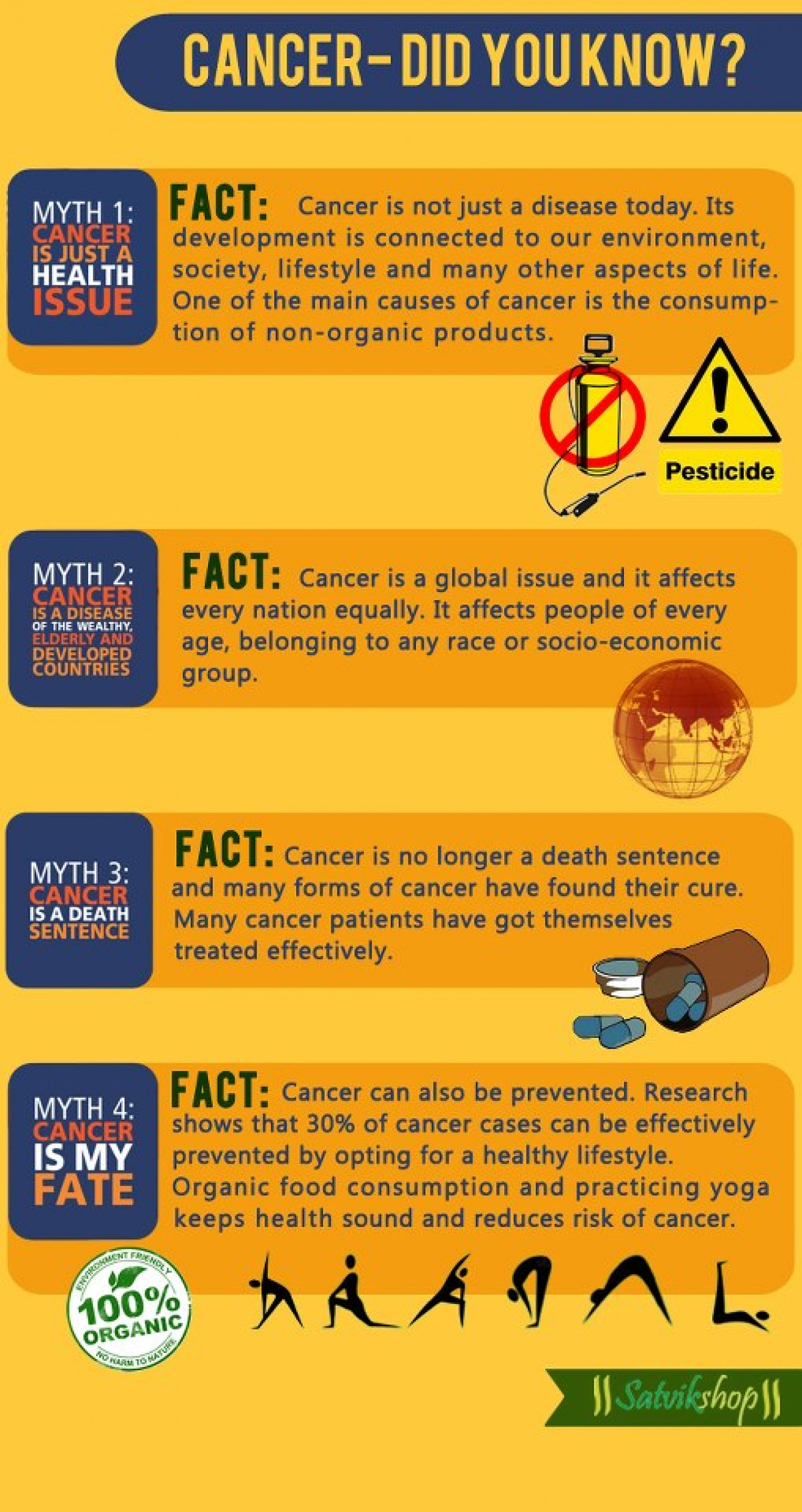Cancer - Myths vs. Facts Infographic
