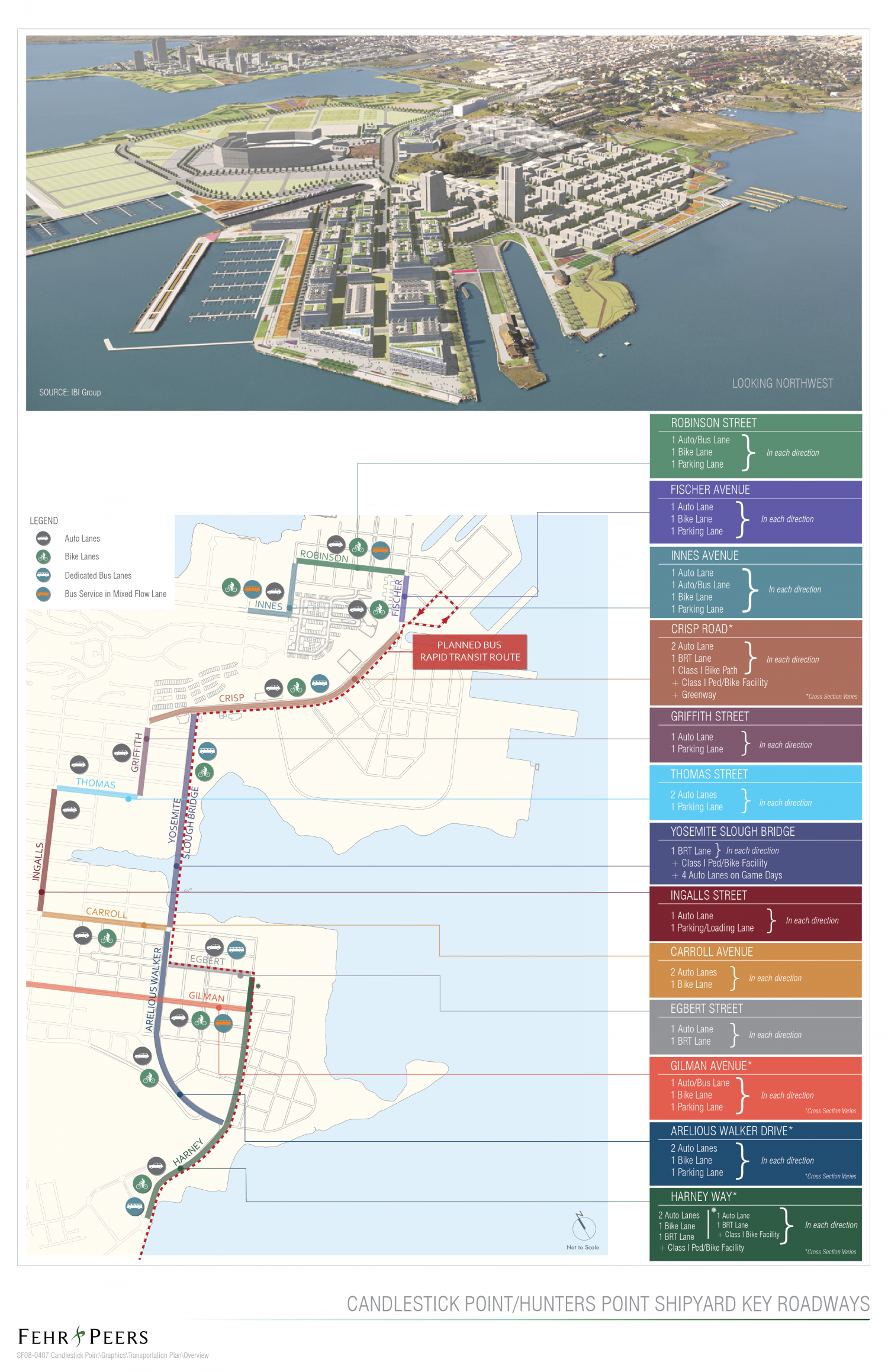 Candlestick Point Hunters Point Shipyard Infographic