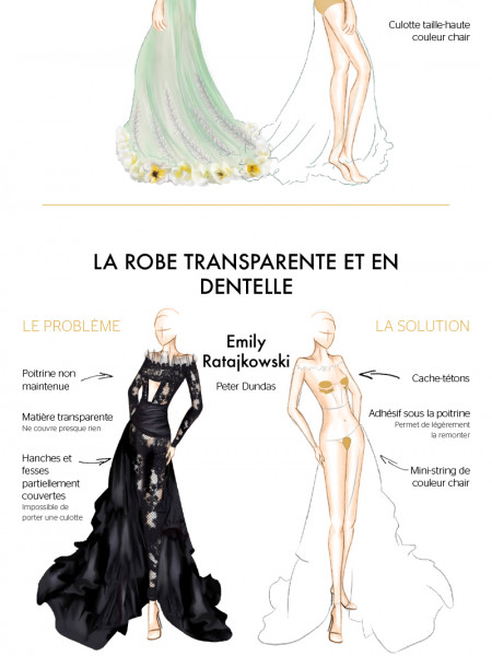 Cannes festival : the secrets under the dresses Infographic