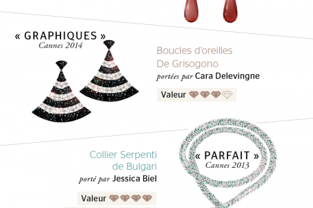 Cannes jewels that outshine the palm Infographic