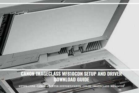 Canon ImageClass MF810CDN Setup and Driver Download Guide Infographic