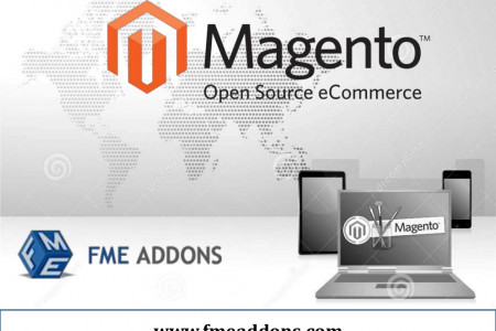 Canonical URLs Extension for Magento Infographic