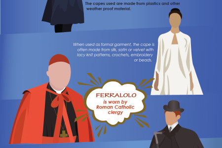 Capes – When you feel like being a Superhero Infographic