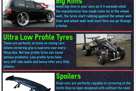 Car Accessories You Must Avoid  Infographic