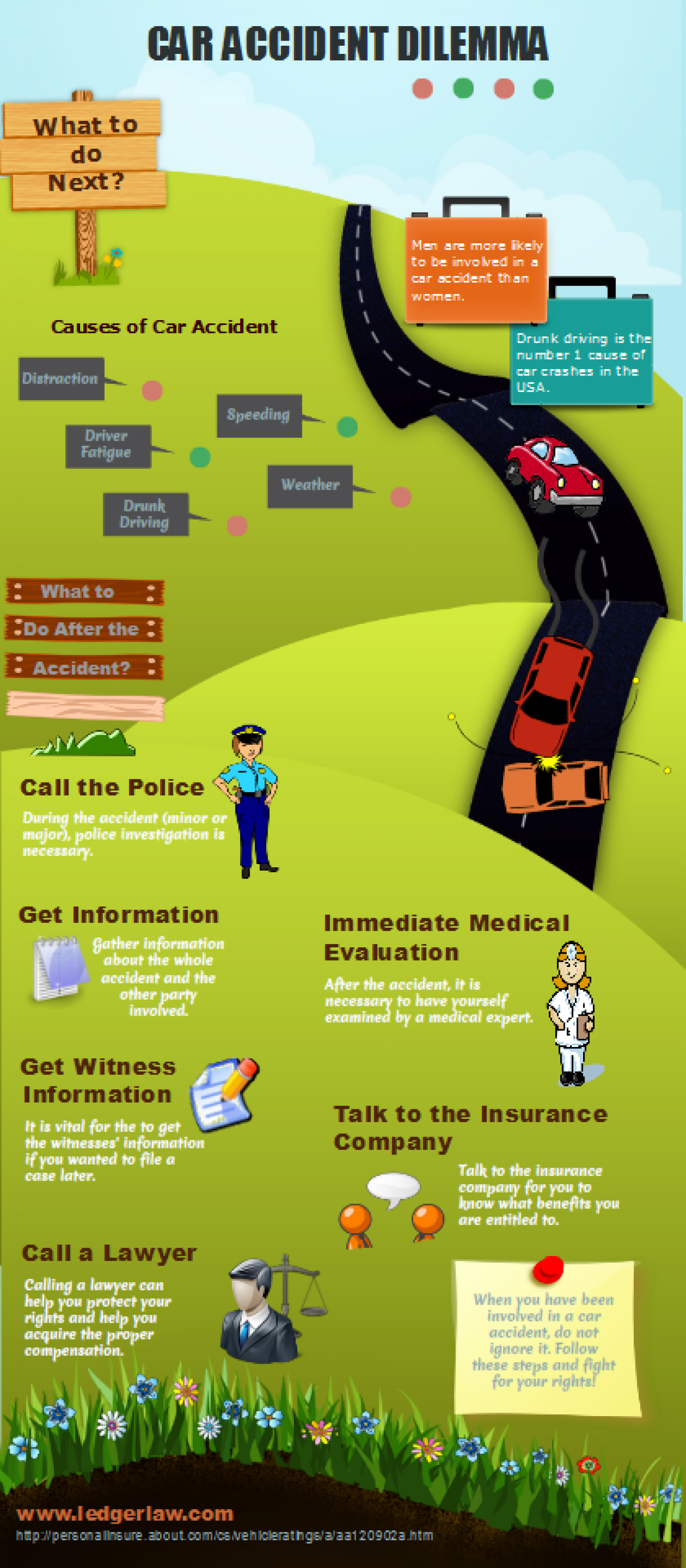 Car Accident Dilemma Infographic