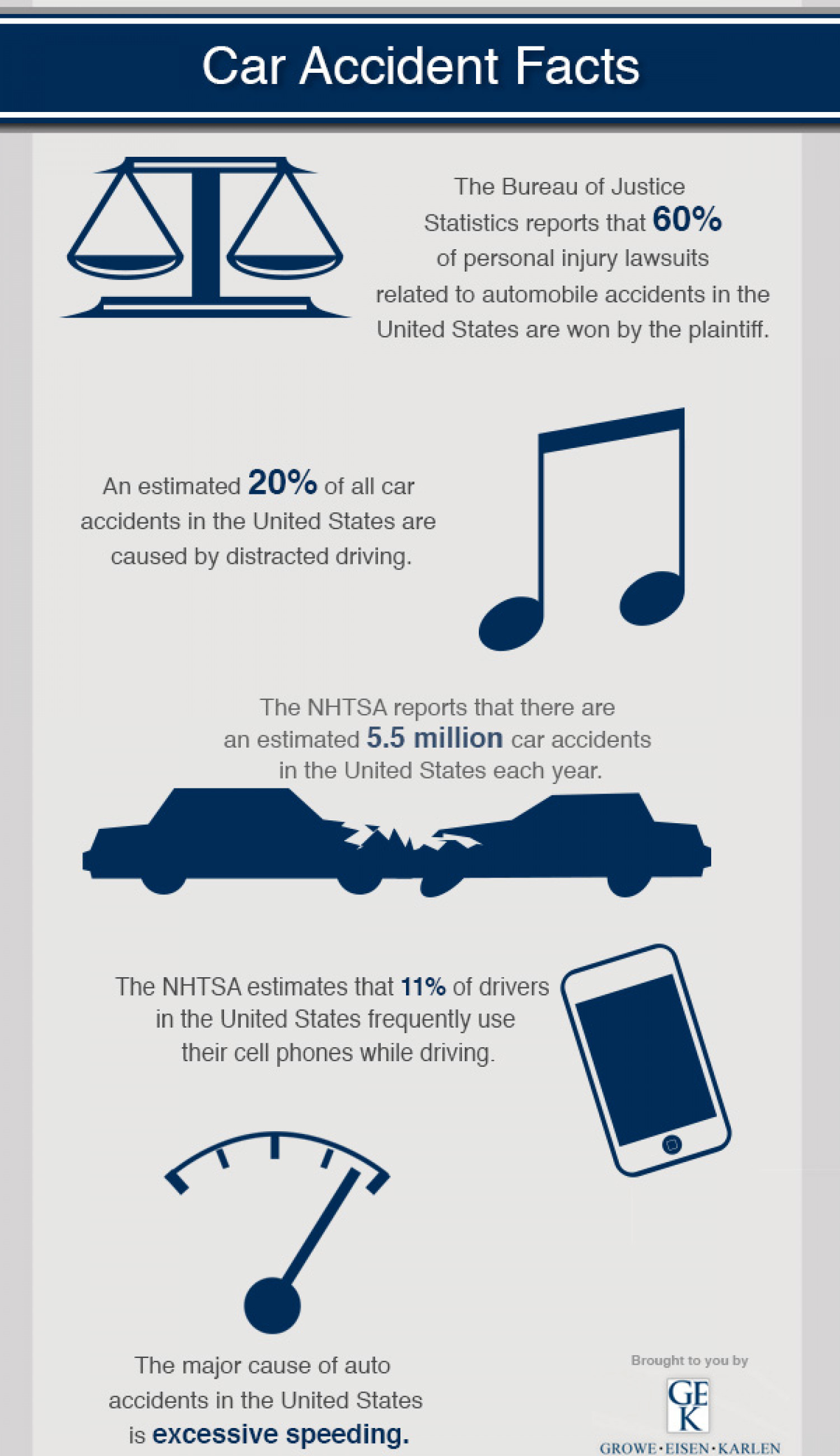 Car Accident Facts Infographic