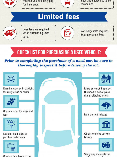 Car Buying Tips: Benefits of Choosing Used Infographic