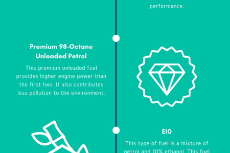 Car Buying Tips: Choosing the Right Fuel for Your New Car Infographic