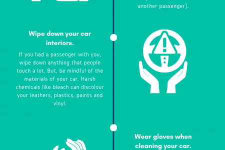 Car Care 101: Handling Your Care Amid the Coronavirus Pandemic Infographic