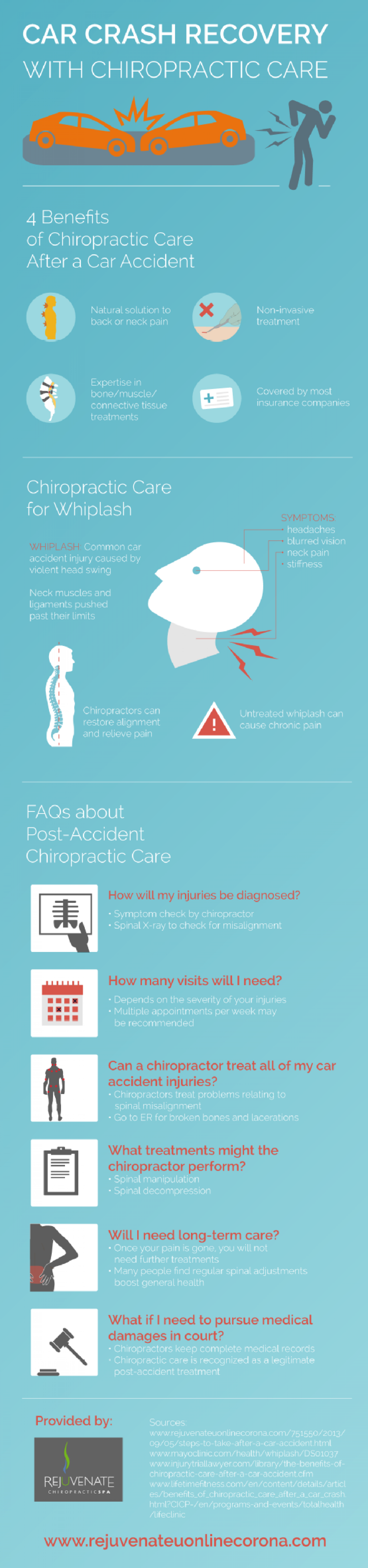 Car Crash Recovery with Chiropractic Care Infographic