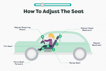 Car Ergonomics That Will Keep You Comfortable and Safe Infographic