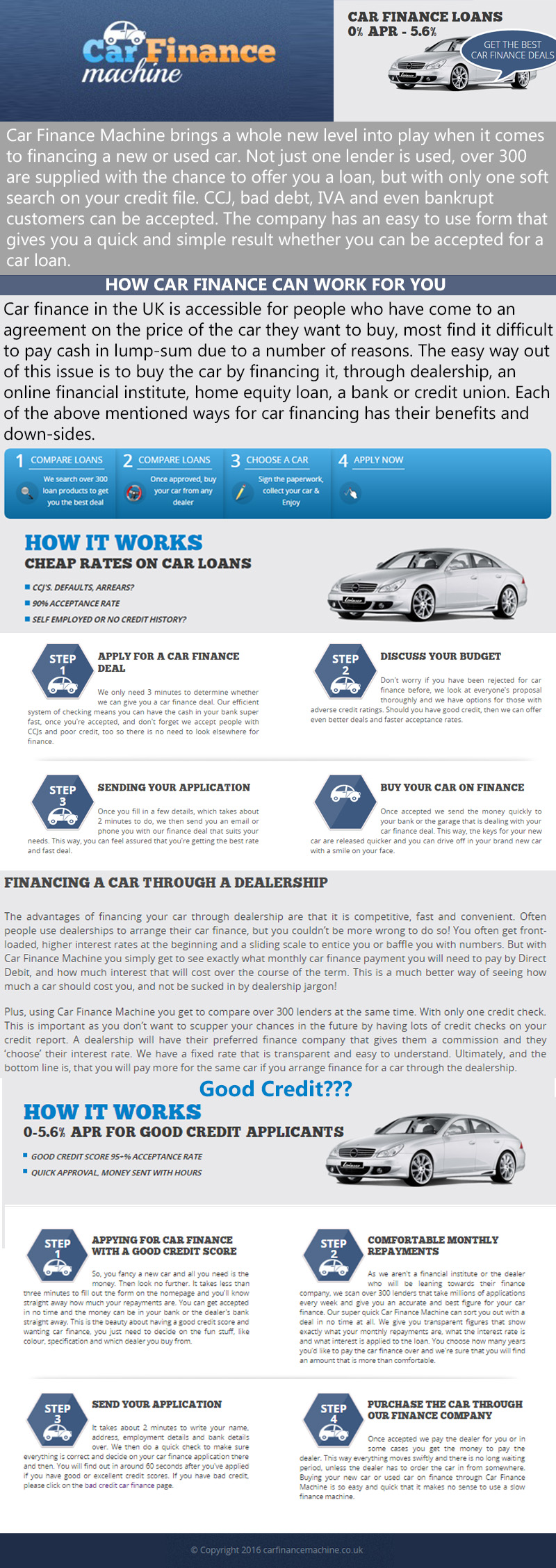 Car Finance Machine Infographics Visual Ly