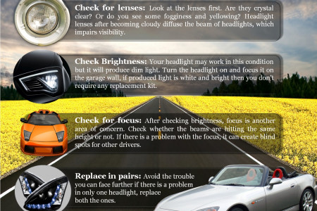 Car Headlight Care Checklist Infographic