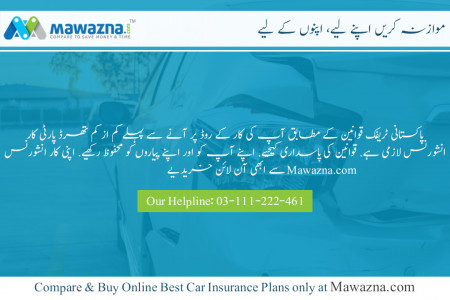Car Insurance Companies Infographic