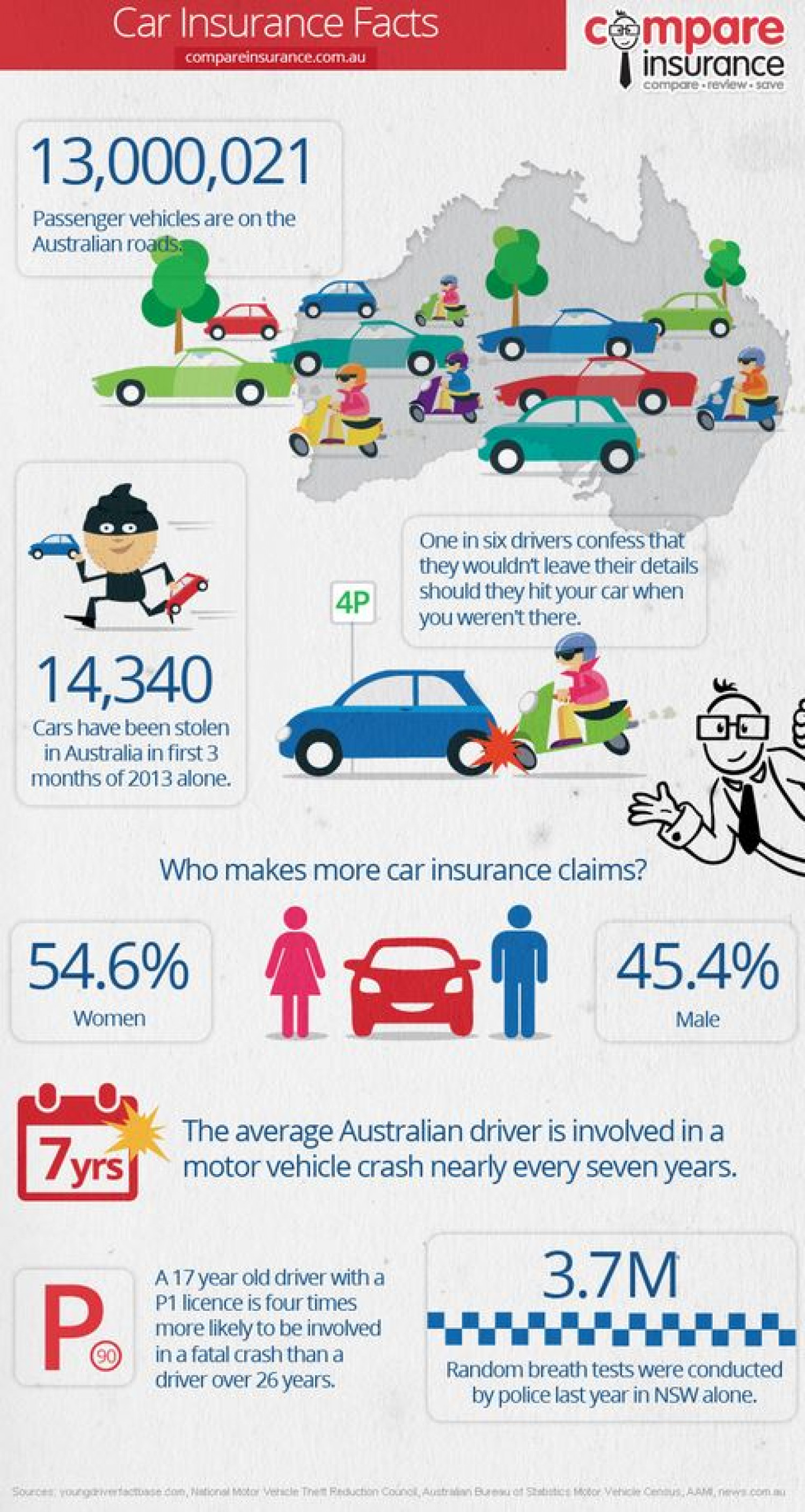 Global Car Insurance Quote