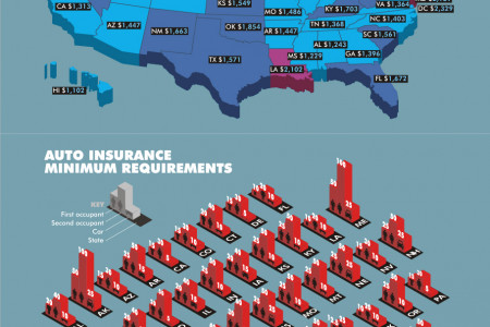 Car Insurance Statistics Infographic