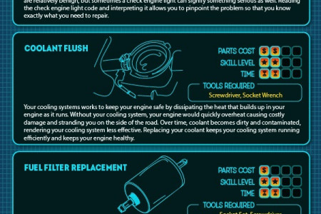Car Maintenance Quick Reference Infographic